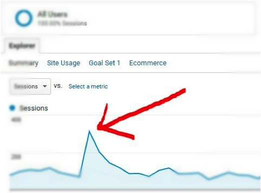 Bounce Rate Spiking Up from Efferent Media