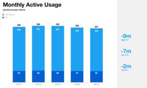 twitter metrics