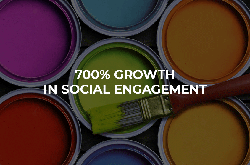 aboff's paints social media case study