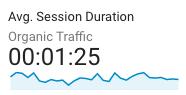 Google Analytics Session Duration